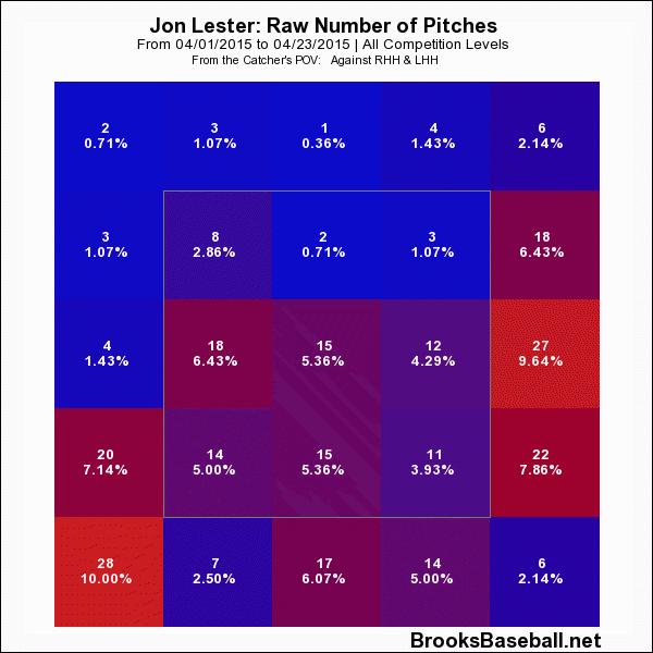 Lester4-4