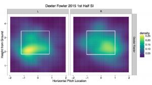 Folwer 1st Half 2015 SI
