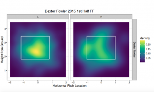 Fowler 1st half 2015 FF