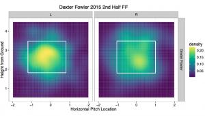 Fowler 2015 2nd Half FF
