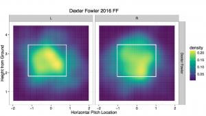Fowler 2016 FF