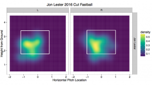 Jon Lester 2016 Cut Fastball