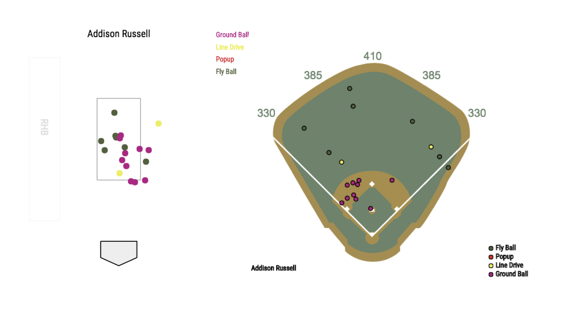 Russell Spray Charts.001