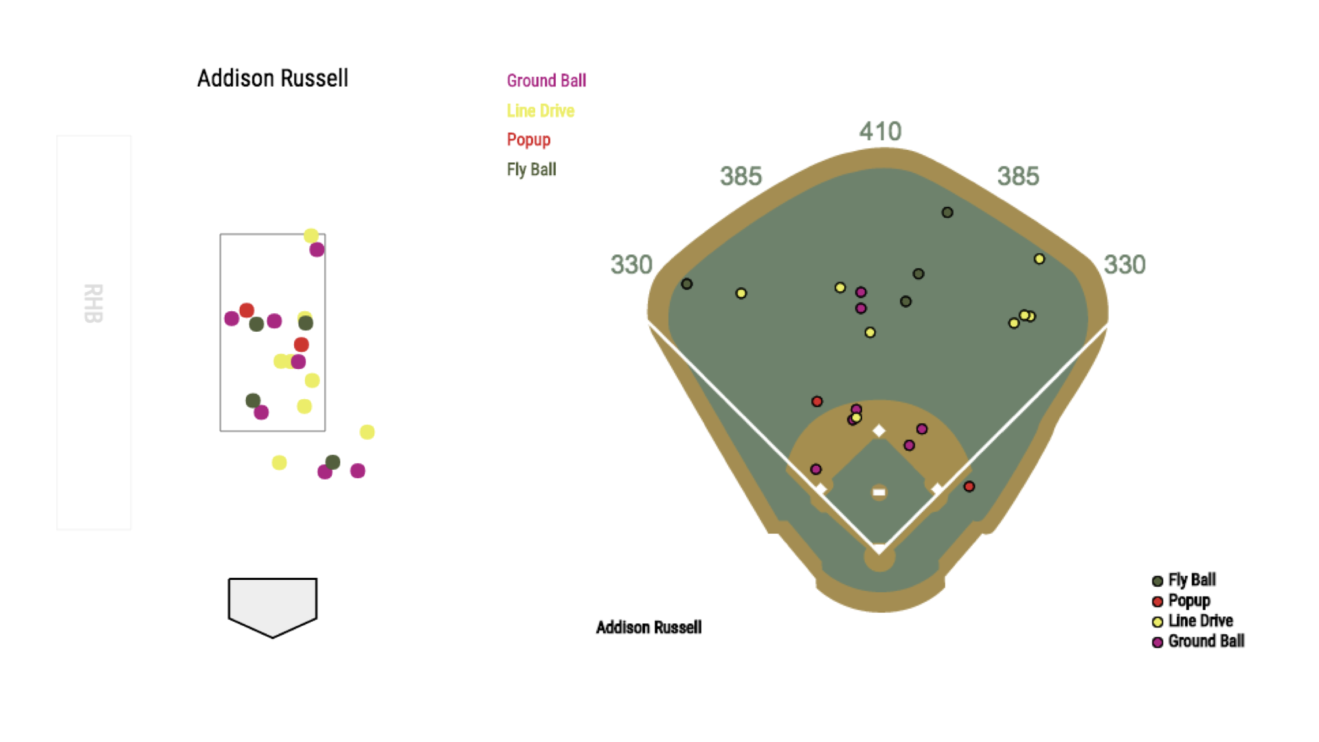 Russell Spray Charts.002