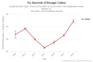 Darvish-vert-300x200
